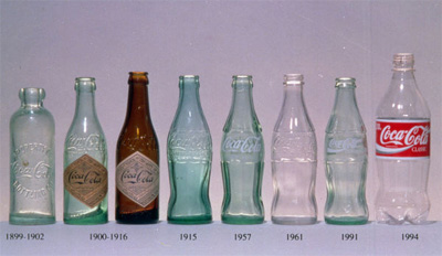 The Evolution of the Coca-Cola Bottle – 04 April 2012